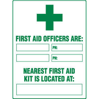 First Aid Officers are Nearest First Aid Kit is Located At