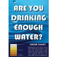 Dehydration Chart, Are You Drinking Enough Water?