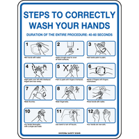 Steps to Correctly Wash Your Hands